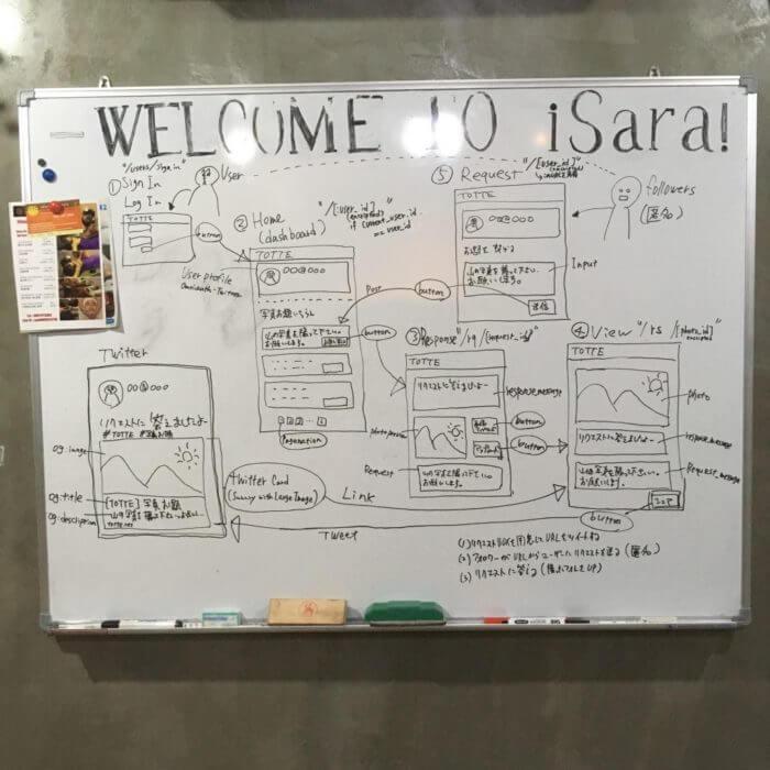 iSARAハウスのホワイトボード