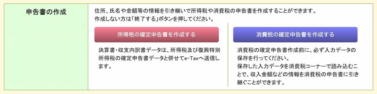 「所得税の確定申告書を作成する」をクリック